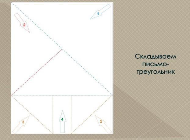 открытки с письмом-треугольником сливки сахарной